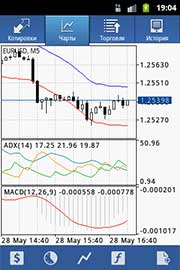 FXOptimax Trader for Android