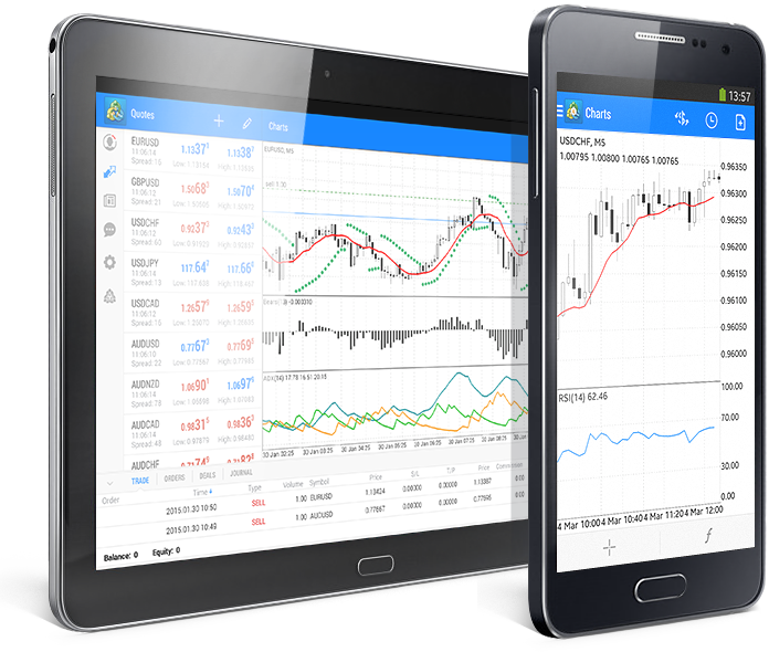 FXOptimax MetaTrader 4 for Android